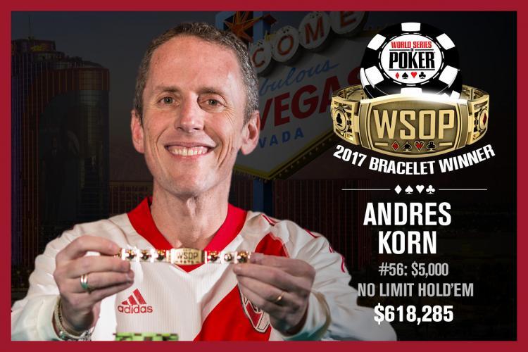 Andrés Korn conquista o segundo título da Argentina na WSOP/CardPlayer.com.br