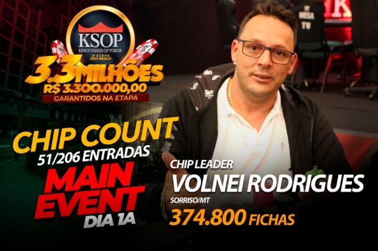 Volnei Rodrigues larga na frente no KSOP São Paulo/CardPlayer.com.br