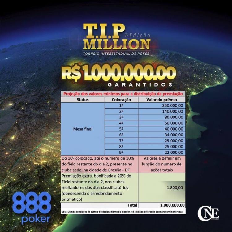 T.I.P. Million estabelece novo formato de premiação/CardPlayer.com.br