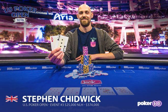 Stephen Chidwick vence Evento 3 do US Poker Open/CardPlayer.com.br