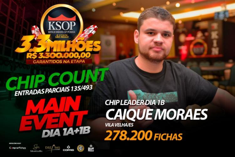 Caíque Moraes puxa a fila no Dia 1B do KSOP São Paulo/CardPlayer.com.br