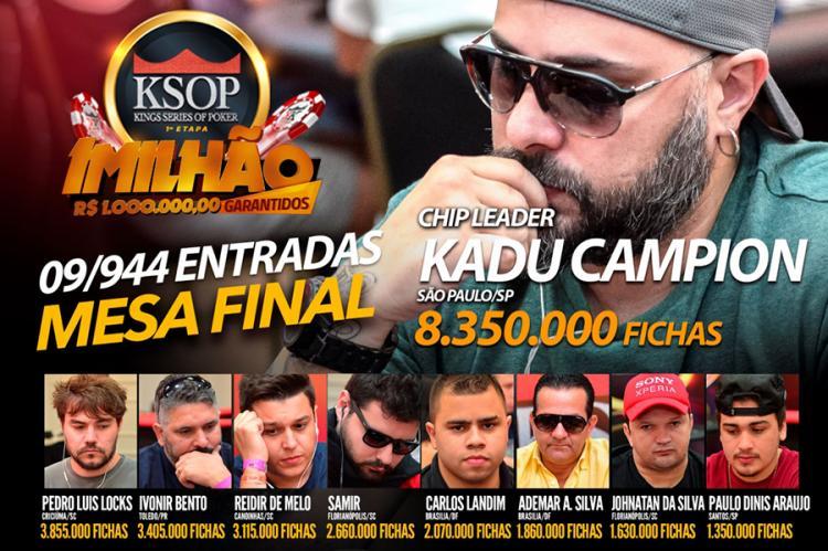 Kadu Campion puxa a fila na decisão do KSOP Balneário Camboriú/CardPlayer.com.br