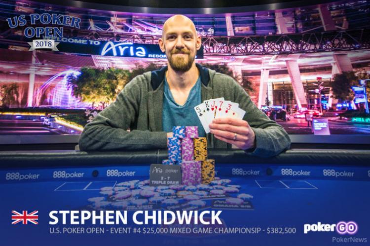 Stephen Chidwick conquista segundo título consecutivo no US Poker Open/CardPlayer.com.br