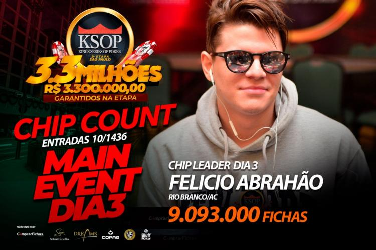 Felício Abrahão lidera os dez sobreviventes do KSOP São Paulo/CardPlayer.com.br