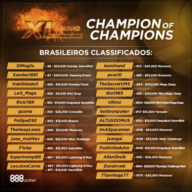 Brasileiros brigam por vaga no Main Event da WSOP no Torneio dos Campeões da XL Inferno/CardPlayer.com.br